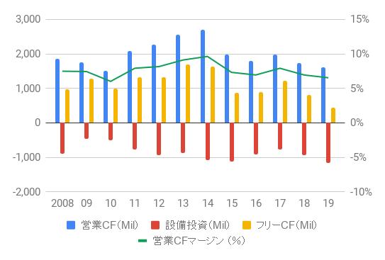 M_CF_2008-19